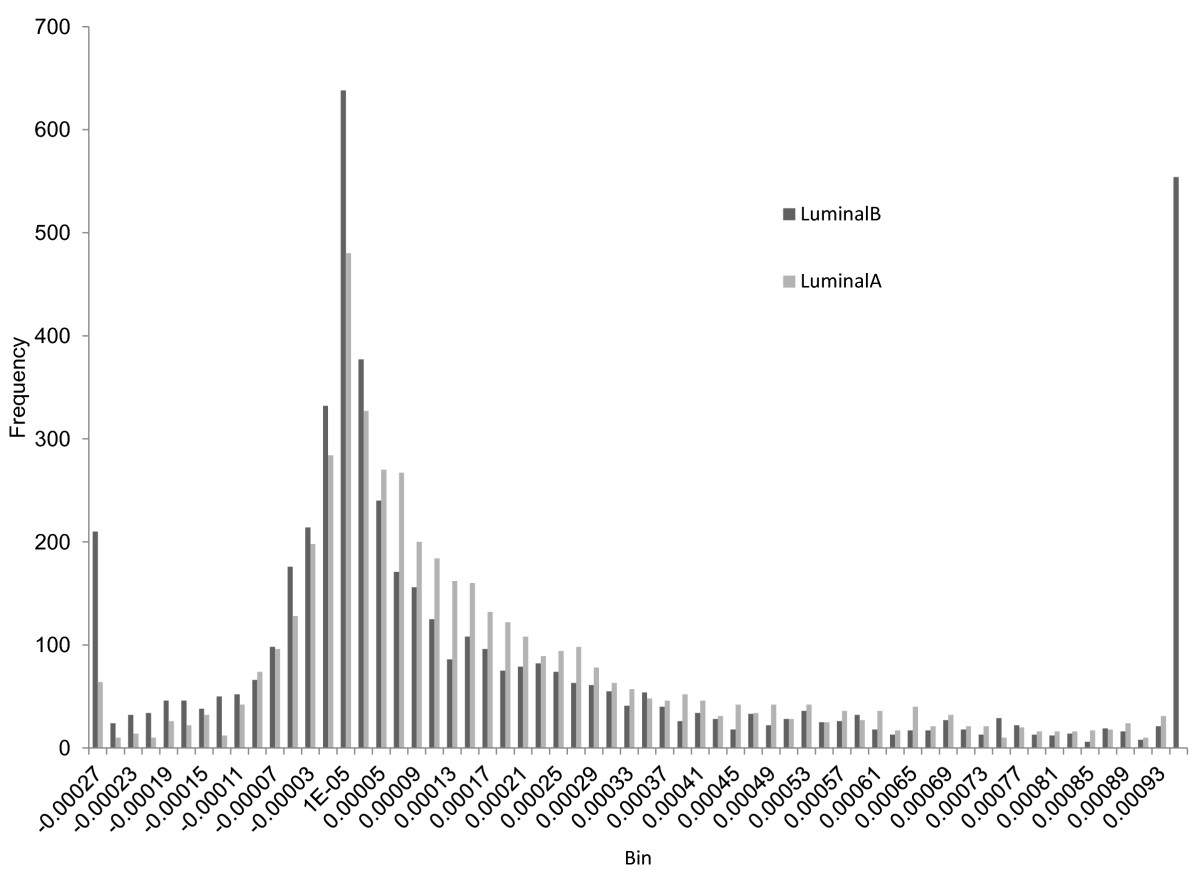 http://static-content.springer.com/image/art%3A10.1186%2F2043-9113-2-16/MediaObjects/13336_2012_Article_54_Fig2_HTML.jpg