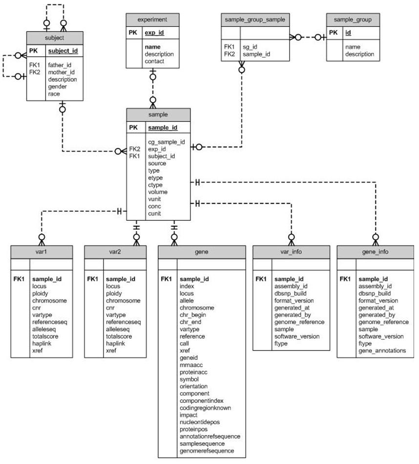 http://static-content.springer.com/image/art%3A10.1186%2F2043-9113-2-19/MediaObjects/13336_2012_Article_56_Fig1_HTML.jpg