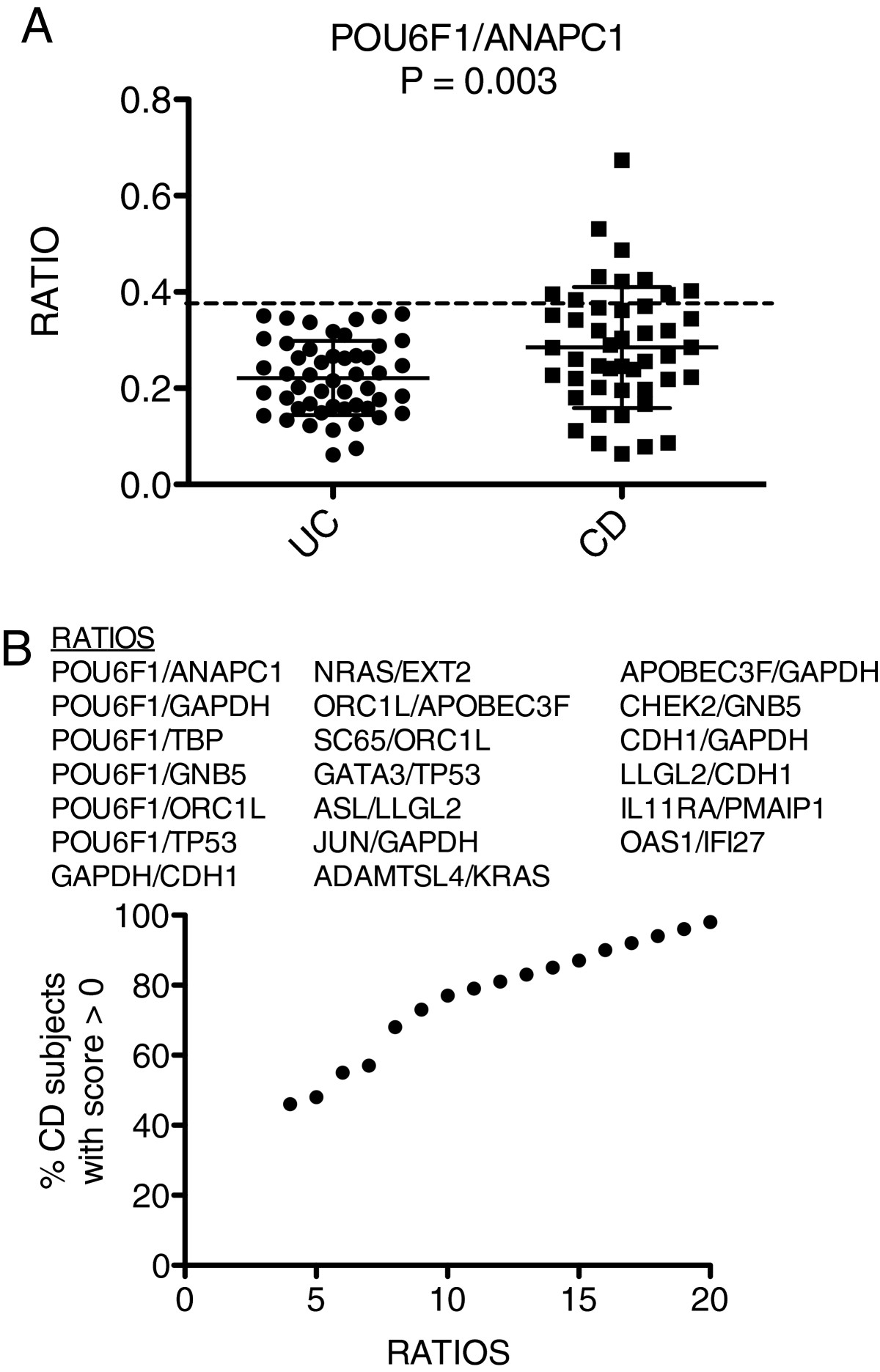 http://static-content.springer.com/image/art%3A10.1186%2F2043-9113-2-20/MediaObjects/13336_2012_Article_63_Fig4_HTML.jpg