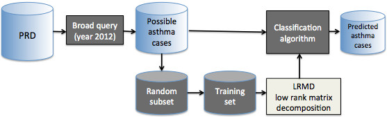 http://static-content.springer.com/image/art%3A10.1186%2F2043-9113-3-16/MediaObjects/13336_2013_Article_77_Fig3_HTML.jpg