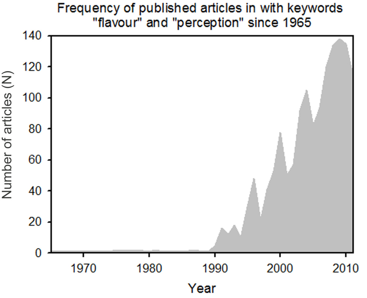 http://static-content.springer.com/image/art%3A10.1186%2F2044-7248-1-7/MediaObjects/13411_2011_Article_12_Fig1_HTML.jpg