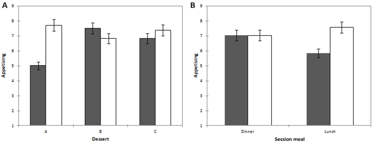 http://static-content.springer.com/image/art%3A10.1186%2F2044-7248-2-24/MediaObjects/13411_2013_Article_48_Fig1_HTML.jpg