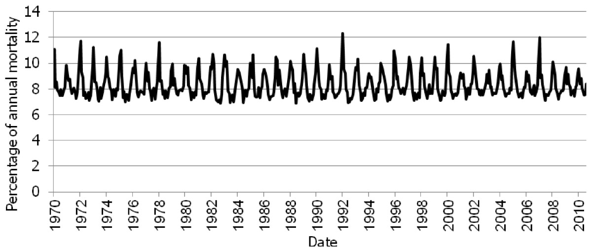 http://static-content.springer.com/image/art%3A10.1186%2F2045-4015-2-23/MediaObjects/13584_2013_Article_76_Fig1_HTML.jpg