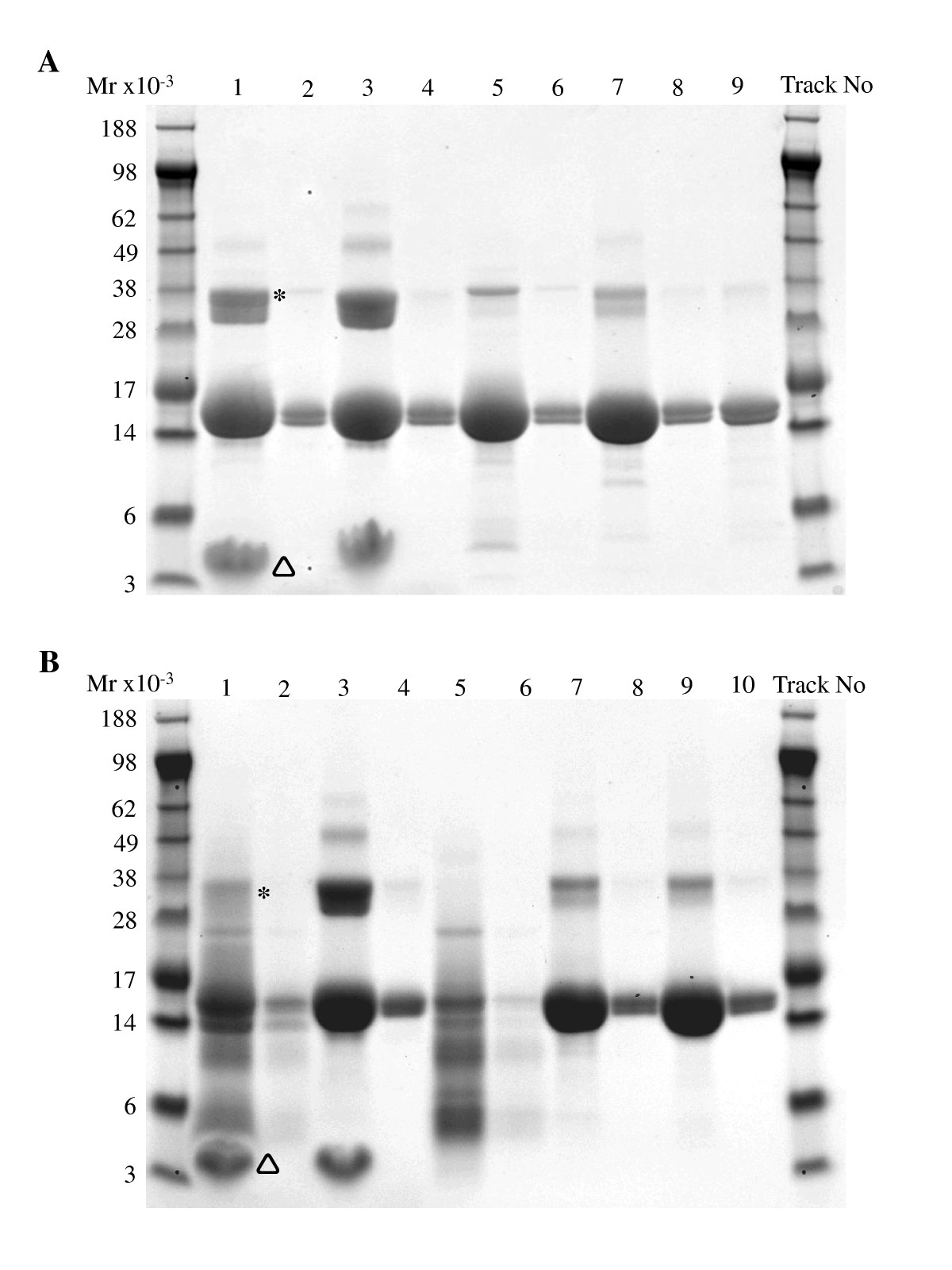 http://static-content.springer.com/image/art%3A10.1186%2F2045-7022-1-6/MediaObjects/13601_2011_Article_261_Fig1_HTML.jpg