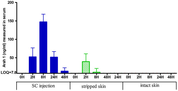 http://static-content.springer.com/image/art%3A10.1186%2F2045-7022-2-22/MediaObjects/13601_2012_Article_292_Fig2_HTML.jpg