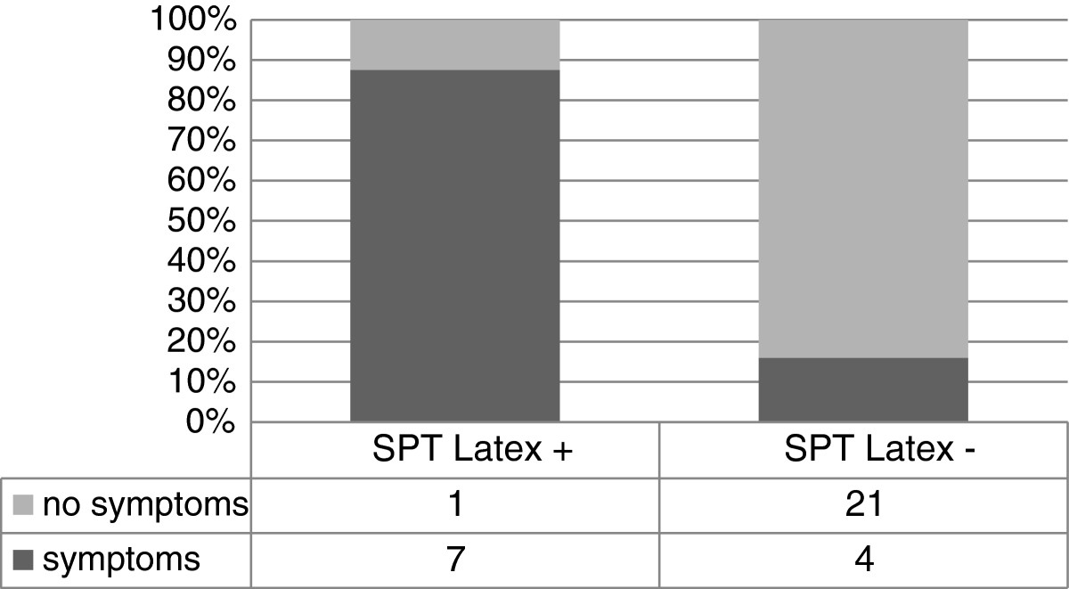 http://static-content.springer.com/image/art%3A10.1186%2F2045-7022-3-11/MediaObjects/13601_2012_Article_307_Fig2_HTML.jpg