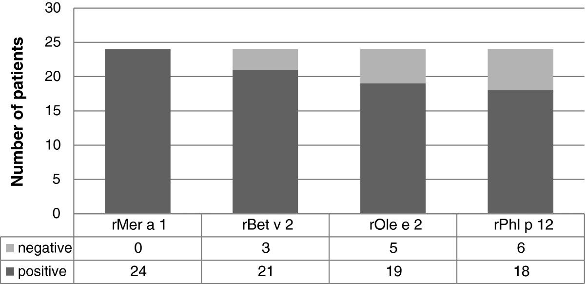 http://static-content.springer.com/image/art%3A10.1186%2F2045-7022-3-11/MediaObjects/13601_2012_Article_307_Fig5_HTML.jpg