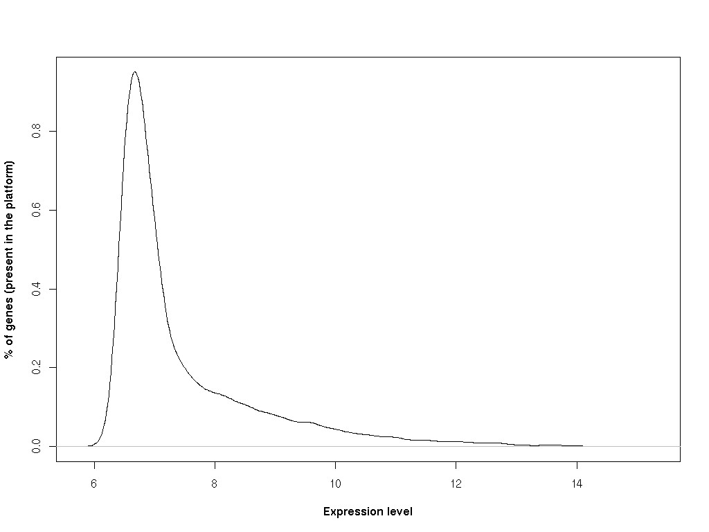 http://static-content.springer.com/image/art%3A10.1186%2F2045-8118-8-10/MediaObjects/12987_2010_Article_9_Fig1_HTML.jpg