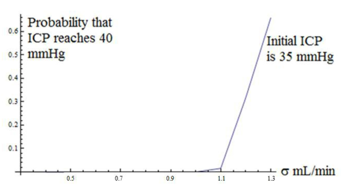 http://static-content.springer.com/image/art%3A10.1186%2F2045-8118-8-9/MediaObjects/12987_2010_Article_8_Fig4_HTML.jpg
