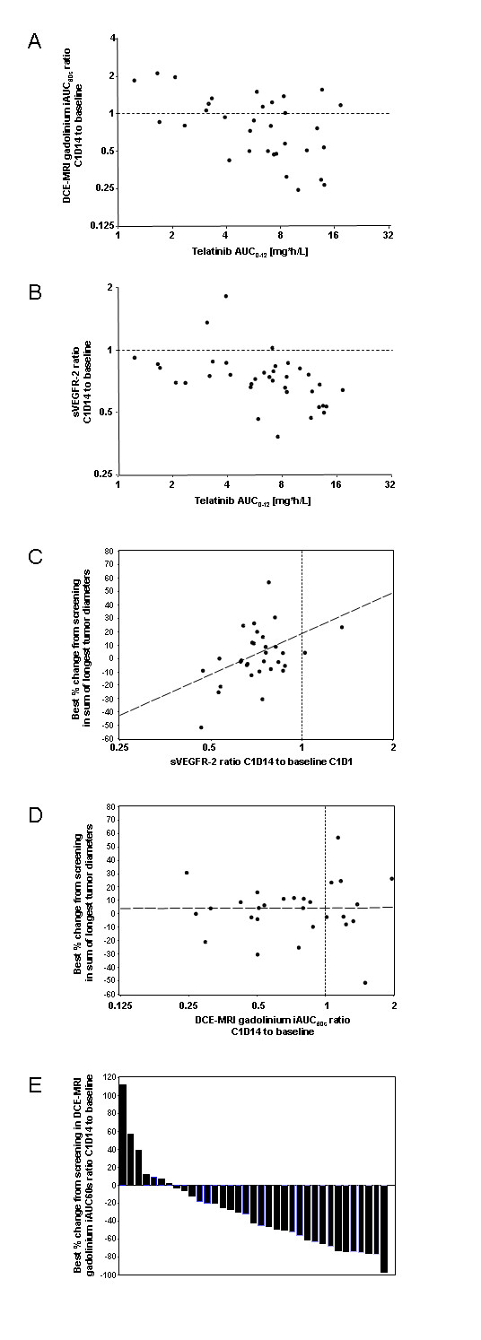 http://static-content.springer.com/image/art%3A10.1186%2F2045-824X-3-16/MediaObjects/13221_2010_Article_15_Fig2_HTML.jpg
