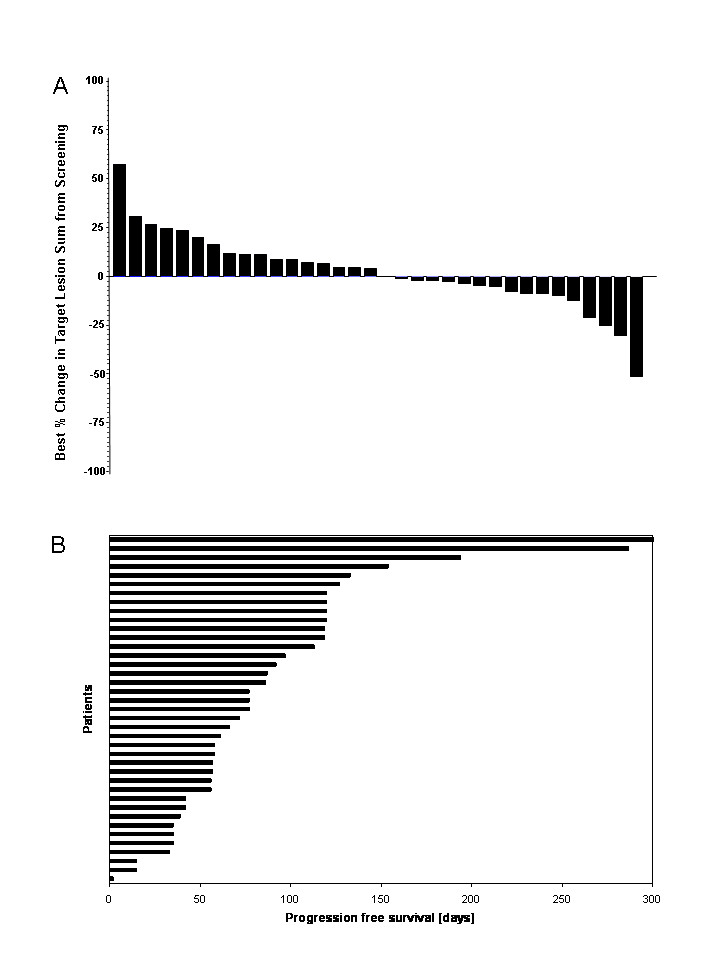 http://static-content.springer.com/image/art%3A10.1186%2F2045-824X-3-16/MediaObjects/13221_2010_Article_15_Fig3_HTML.jpg