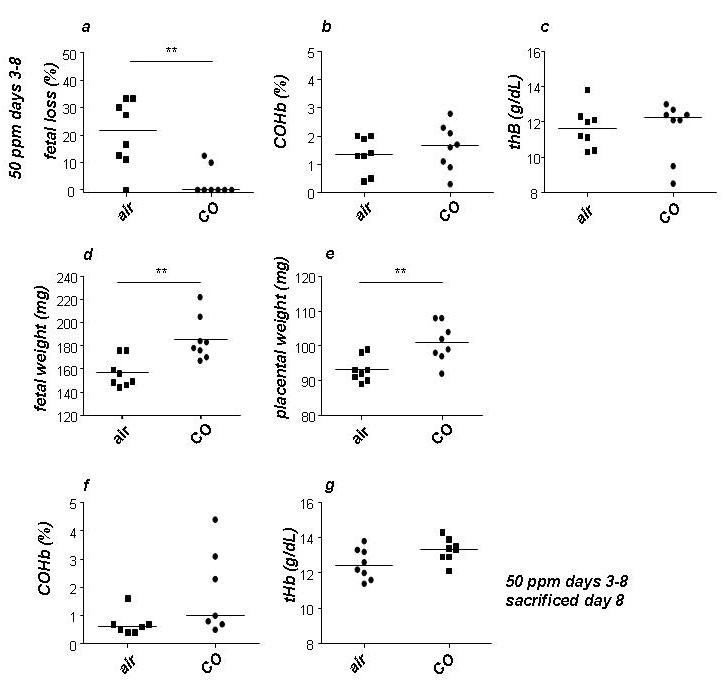 http://static-content.springer.com/image/art%3A10.1186%2F2045-9912-2-4/MediaObjects/13618_2011_Article_33_Fig2_HTML.jpg