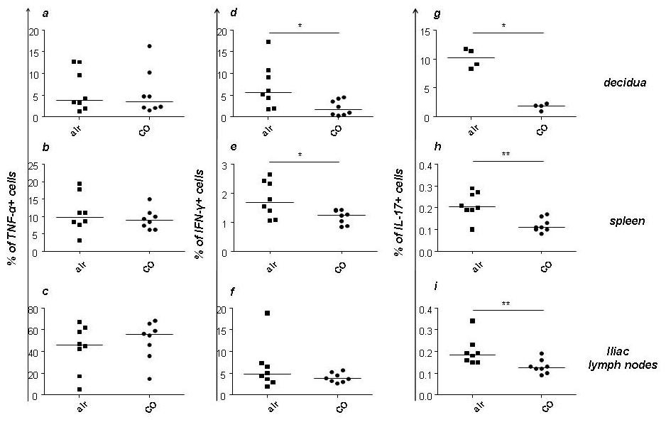 http://static-content.springer.com/image/art%3A10.1186%2F2045-9912-2-4/MediaObjects/13618_2011_Article_33_Fig3_HTML.jpg