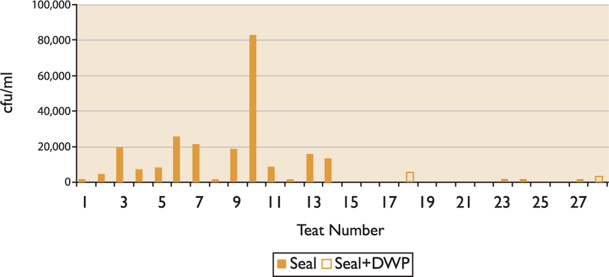 http://static-content.springer.com/image/art%3A10.1186%2F2046-0481-57-11-652/MediaObjects/13620_2004_Article_94_Fig1_HTML.jpg