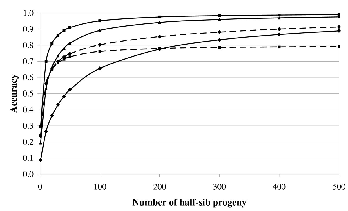 http://static-content.springer.com/image/art%3A10.1186%2F2046-0481-64-5/MediaObjects/13620_2010_Article_10_Fig1_HTML.jpg