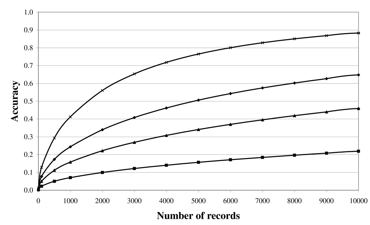 http://static-content.springer.com/image/art%3A10.1186%2F2046-0481-64-5/MediaObjects/13620_2010_Article_10_Fig2_HTML.jpg