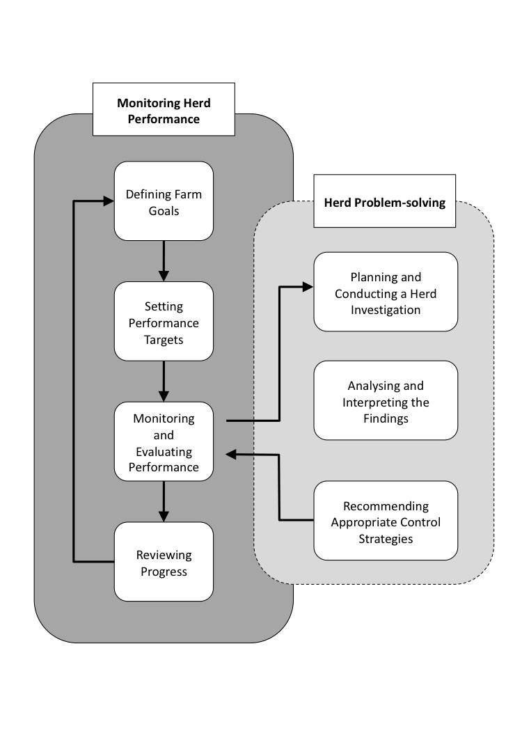 http://static-content.springer.com/image/art%3A10.1186%2F2046-0481-66-14/MediaObjects/13620_2013_Article_48_Fig1_HTML.jpg