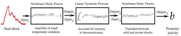 http://static-content.springer.com/image/art%3A10.1186%2F2046-1682-4-16/MediaObjects/13628_2011_17_Fig9_HTML.jpg