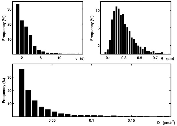 http://static-content.springer.com/image/art%3A10.1186%2F2046-1682-5-4/MediaObjects/13628_2011_23_Fig5_HTML.jpg