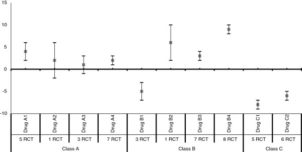 http://static-content.springer.com/image/art%3A10.1186%2F2046-4053-1-44/MediaObjects/13643_2012_70_Fig2_HTML.jpg