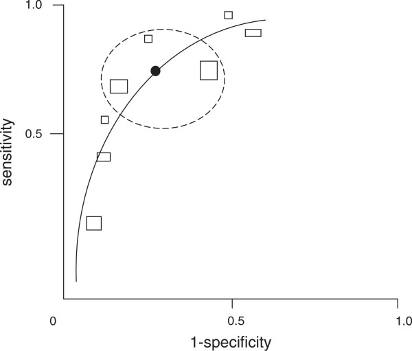 http://static-content.springer.com/image/art%3A10.1186%2F2046-4053-2-32/MediaObjects/13643_2012_92_Fig1_HTML.jpg