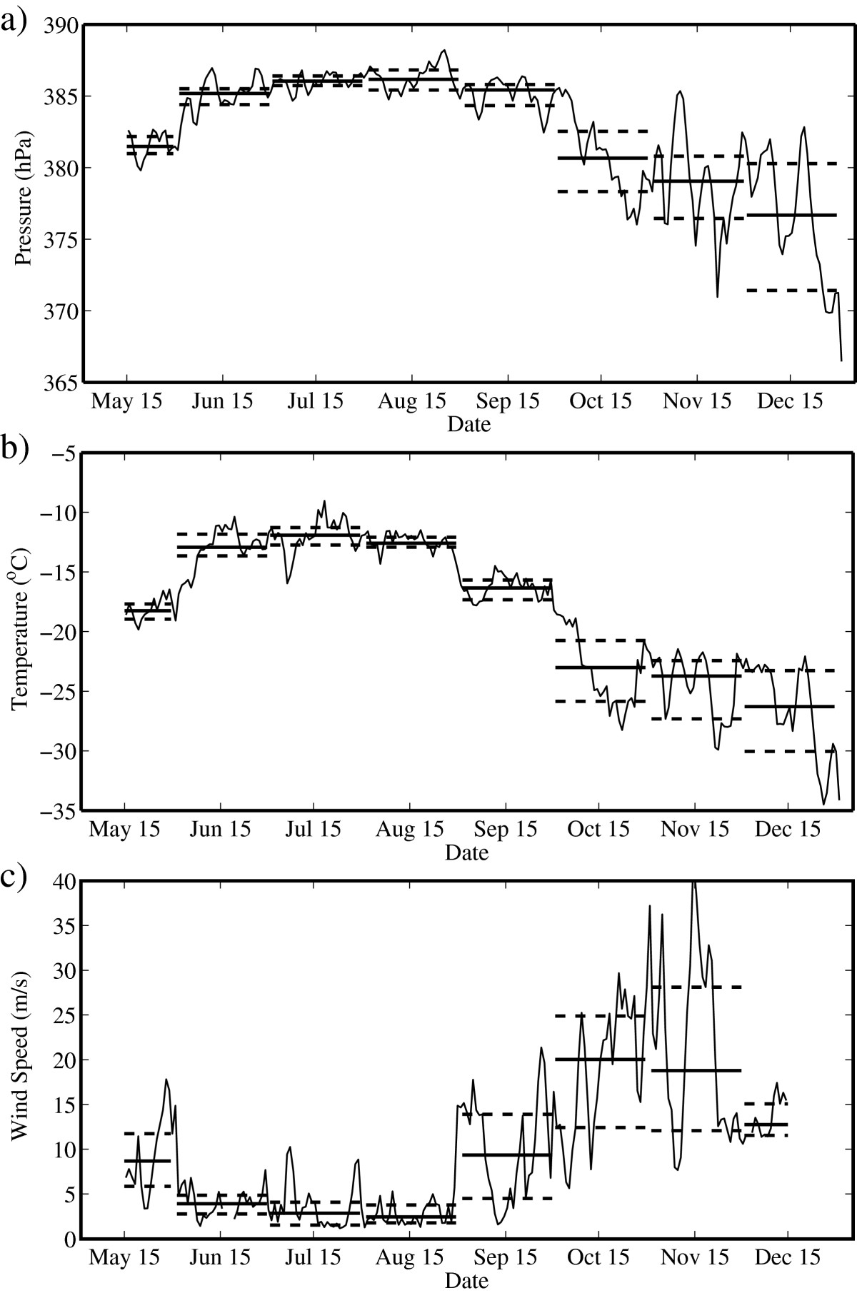 http://static-content.springer.com/image/art%3A10.1186%2F2046-7648-1-2/MediaObjects/13728_2012_Article_2_Fig2_HTML.jpg