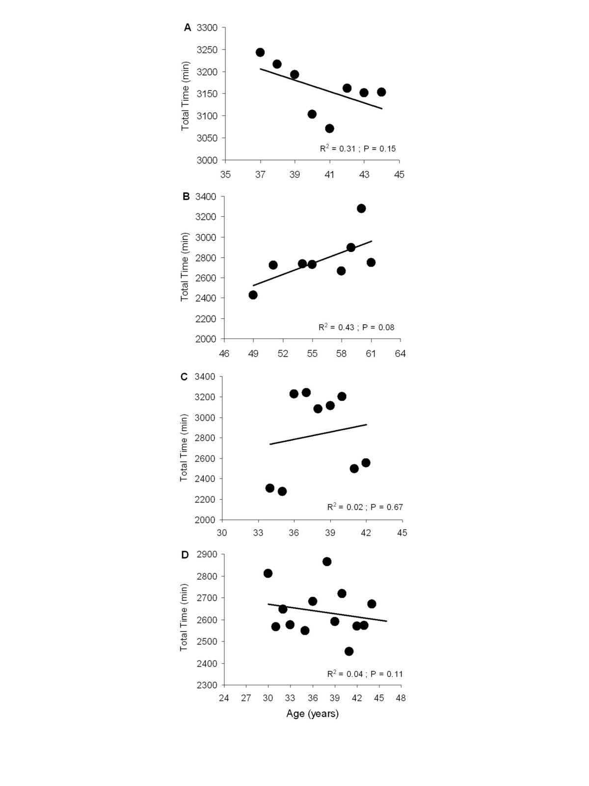 http://static-content.springer.com/image/art%3A10.1186%2F2046-7648-1-5/MediaObjects/13728_2012_Article_5_Fig2_HTML.jpg