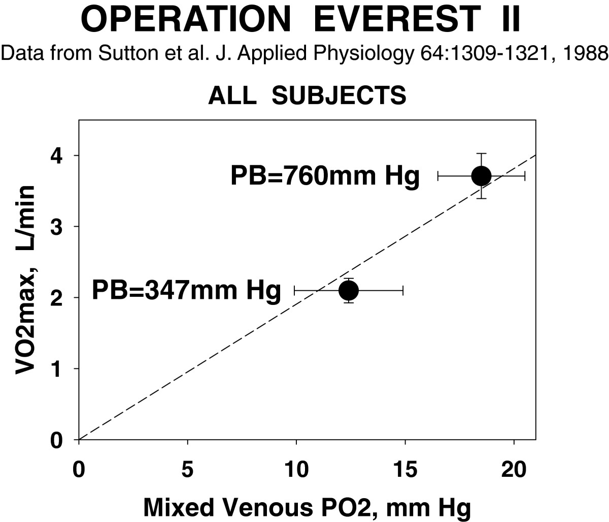 http://static-content.springer.com/image/art%3A10.1186%2F2046-7648-2-31/MediaObjects/13728_2013_Article_45_Fig5_HTML.jpg