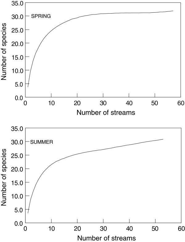 http://static-content.springer.com/image/art%3A10.1186%2F2046-9063-8-14/MediaObjects/12999_2012_25_Fig1_HTML.jpg