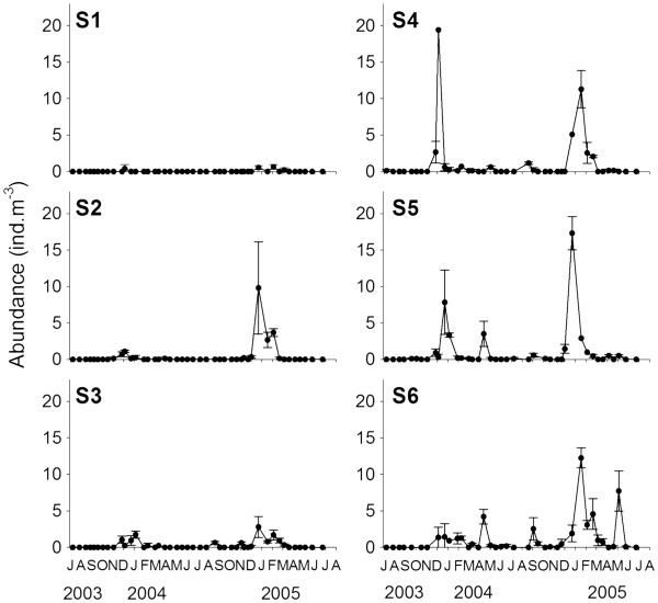 http://static-content.springer.com/image/art%3A10.1186%2F2046-9063-8-28/MediaObjects/12999_2012_27_Fig3_HTML.jpg