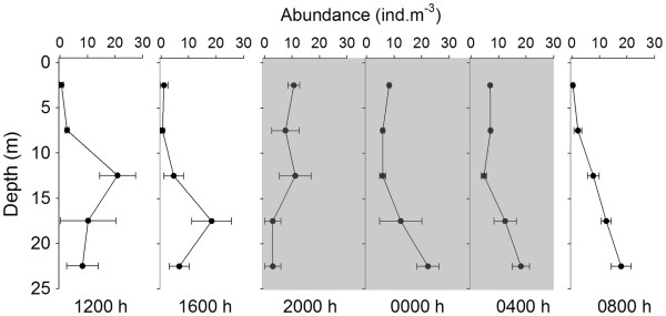 http://static-content.springer.com/image/art%3A10.1186%2F2046-9063-8-28/MediaObjects/12999_2012_27_Fig6_HTML.jpg