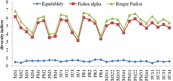 http://static-content.springer.com/image/art%3A10.1186%2F2046-9063-9-15/MediaObjects/12999_2012_46_Fig13_HTML.jpg