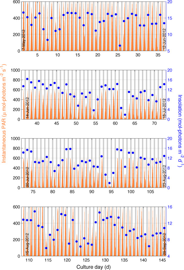 http://static-content.springer.com/image/art%3A10.1186%2F2046-9063-9-2/MediaObjects/12999_2011_31_Fig2_HTML.jpg