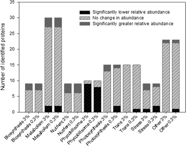 http://static-content.springer.com/image/art%3A10.1186%2F2046-9063-9-5/MediaObjects/12999_2012_37_Fig1_HTML.jpg