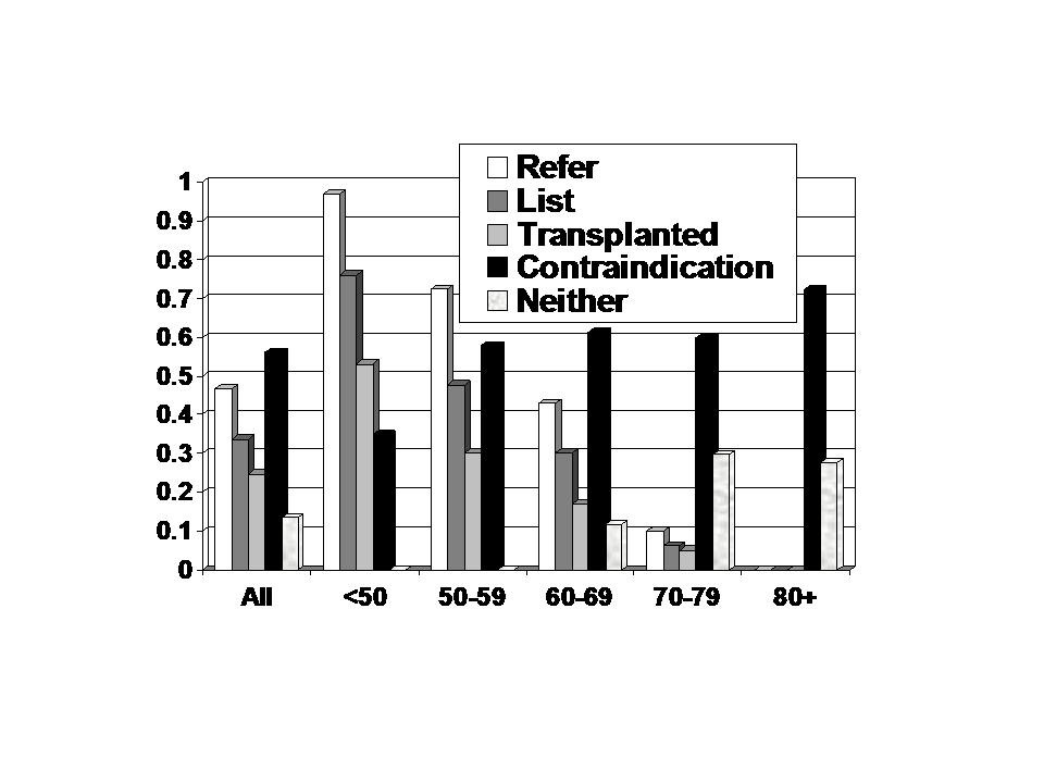 http://static-content.springer.com/image/art%3A10.1186%2F2047-1440-1-22/MediaObjects/13737_2012_Article_19_Fig2_HTML.jpg