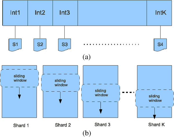 http://static-content.springer.com/image/art%3A10.1186%2F2047-217X-3-5/MediaObjects/13742_2013_38_Fig3_HTML.jpg