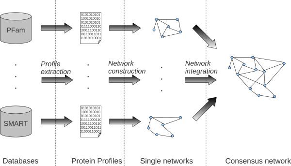 http://static-content.springer.com/image/art%3A10.1186%2F2047-217X-3-5/MediaObjects/13742_2013_38_Fig5_HTML.jpg