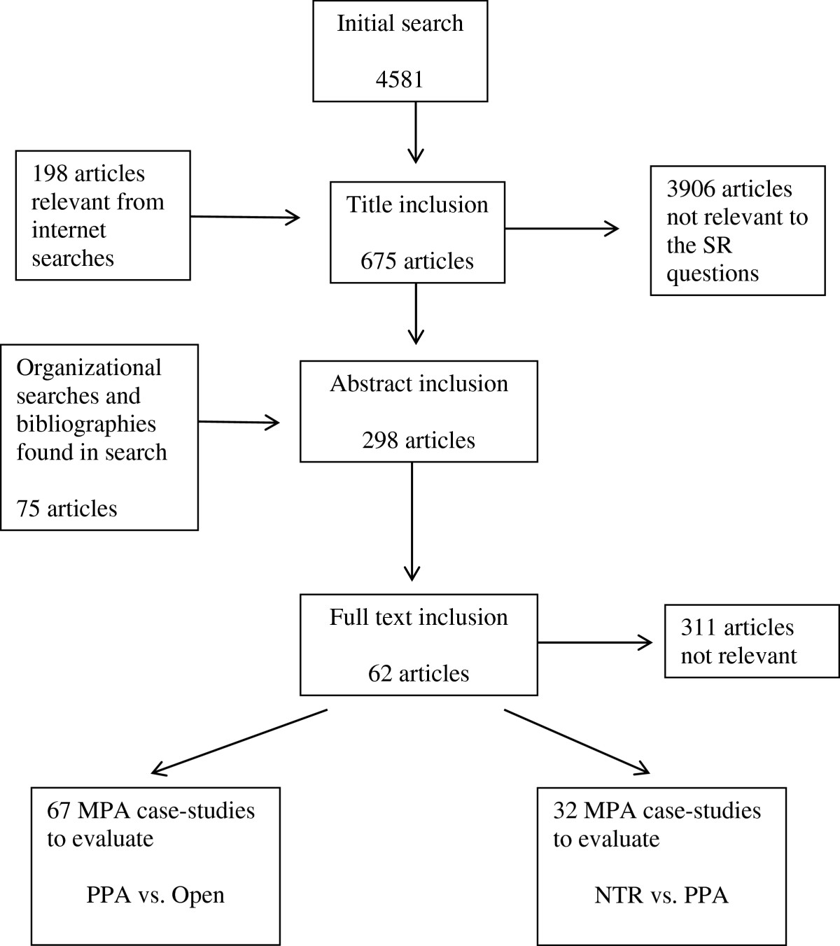http://static-content.springer.com/image/art%3A10.1186%2F2047-2382-2-4/MediaObjects/13750_2012_Article_21_Fig1_HTML.jpg