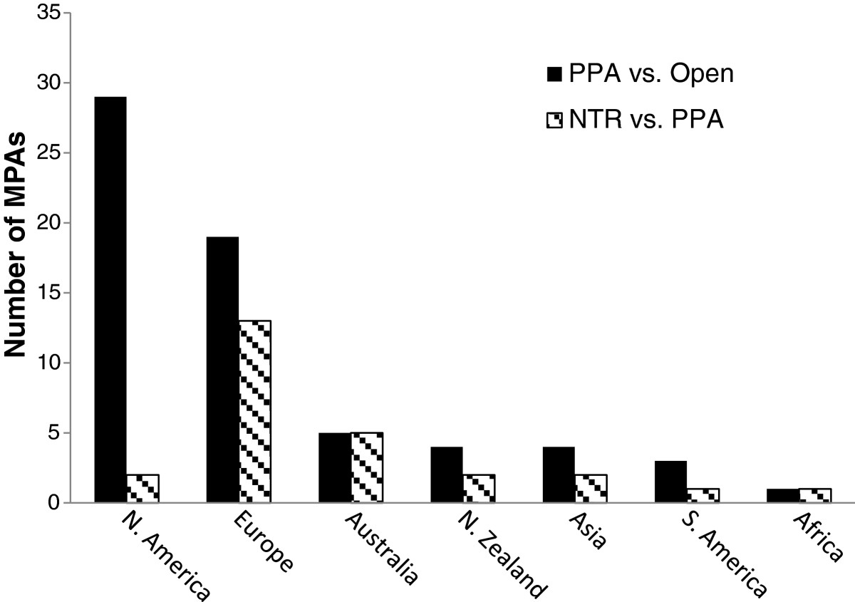 http://static-content.springer.com/image/art%3A10.1186%2F2047-2382-2-4/MediaObjects/13750_2012_Article_21_Fig2_HTML.jpg
