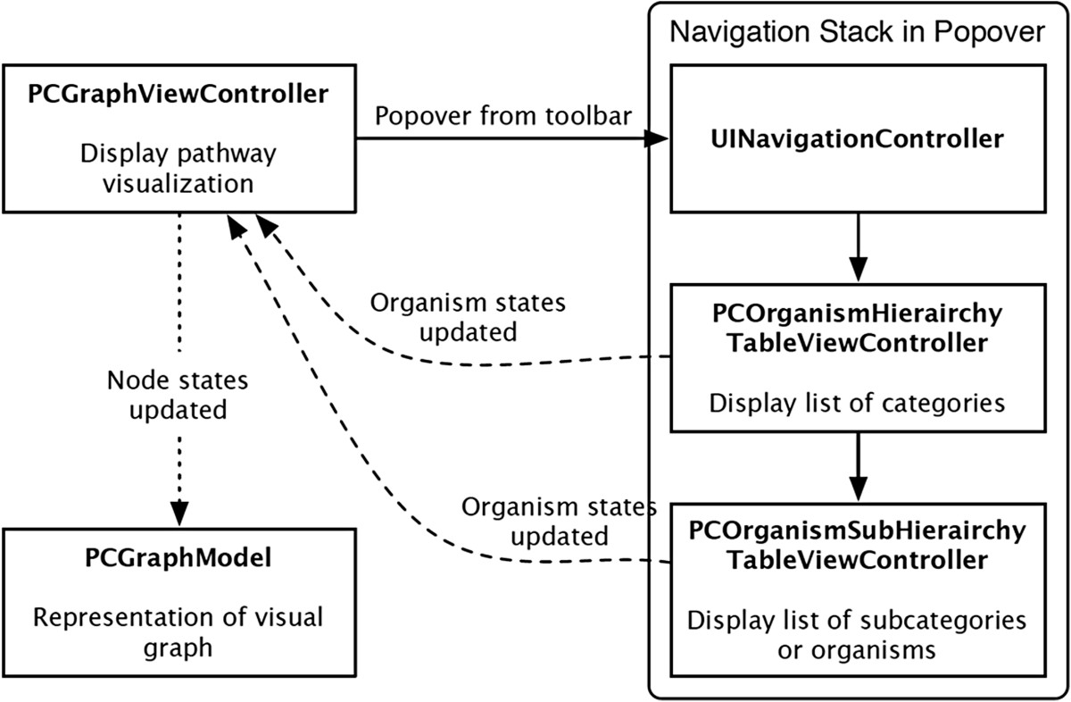 http://static-content.springer.com/image/art%3A10.1186%2F2047-2501-1-4/MediaObjects/13755_2012_Article_4_Fig13_HTML.jpg
