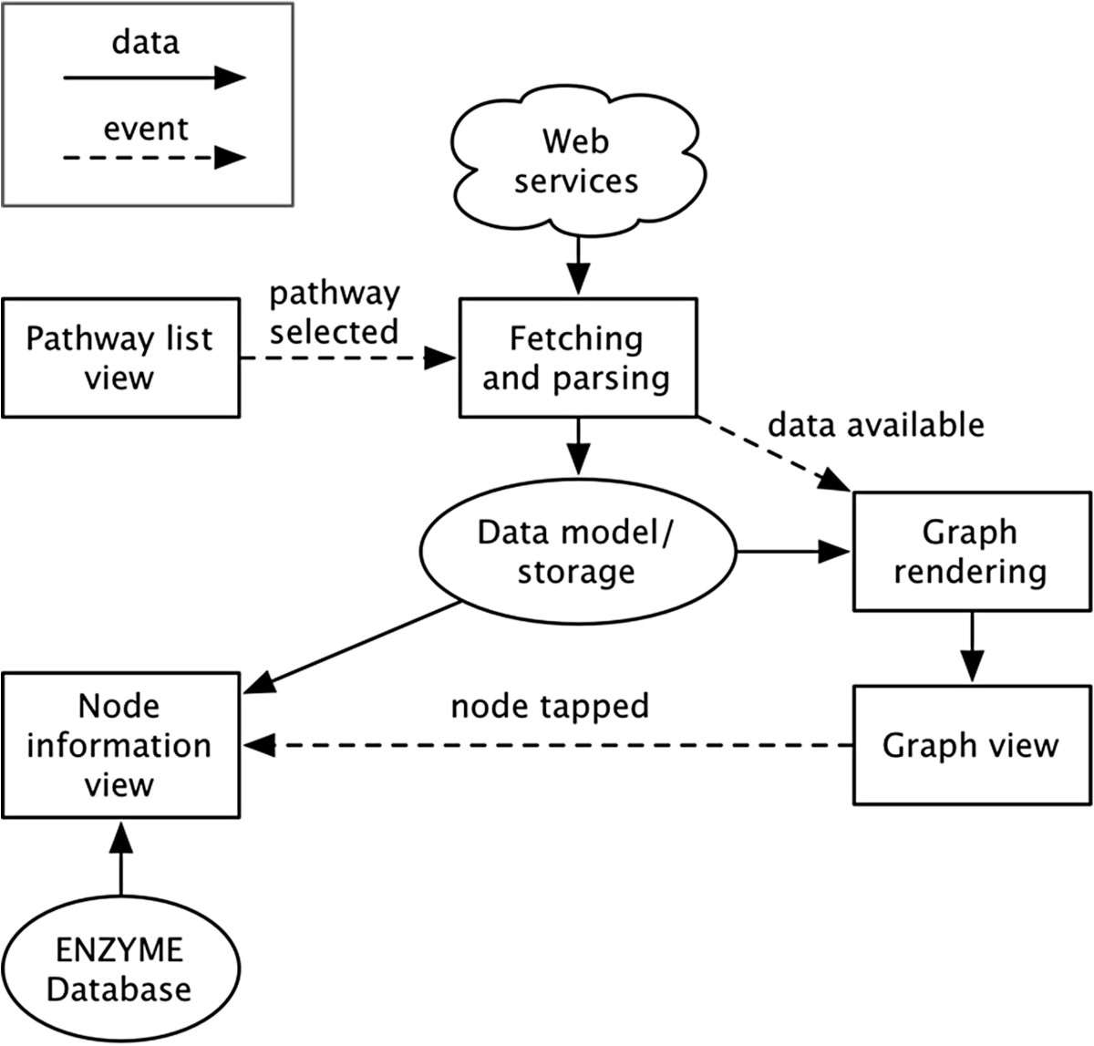 http://static-content.springer.com/image/art%3A10.1186%2F2047-2501-1-4/MediaObjects/13755_2012_Article_4_Fig9_HTML.jpg