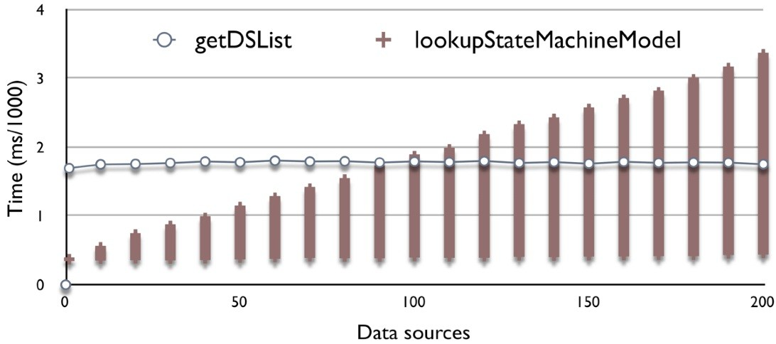 http://static-content.springer.com/image/art%3A10.1186%2F2047-2501-1-7/MediaObjects/13755_2012_Article_7_Fig17_HTML.jpg
