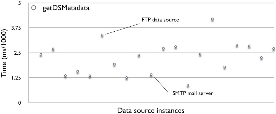 http://static-content.springer.com/image/art%3A10.1186%2F2047-2501-1-7/MediaObjects/13755_2012_Article_7_Fig18_HTML.jpg
