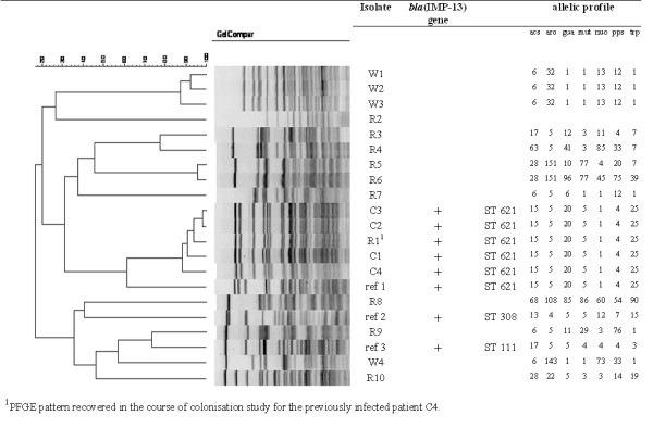 http://static-content.springer.com/image/art%3A10.1186%2F2047-2994-2-12/MediaObjects/13756_2012_51_Fig1_HTML.jpg