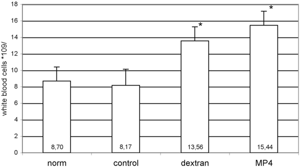 http://static-content.springer.com/image/art%3A10.1186%2F2047-783X-14-3-123/MediaObjects/40001_2008_Article_202_Fig7_HTML.jpg