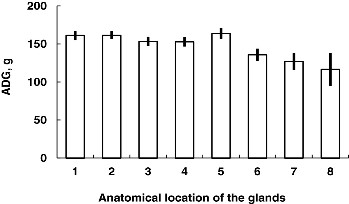 http://static-content.springer.com/image/art%3A10.1186%2F2049-1891-4-26/MediaObjects/40104_2013_Article_68_Fig10_HTML.jpg