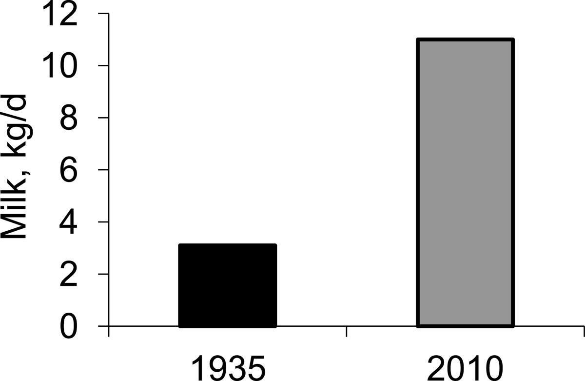 http://static-content.springer.com/image/art%3A10.1186%2F2049-1891-4-26/MediaObjects/40104_2013_Article_68_Fig2_HTML.jpg