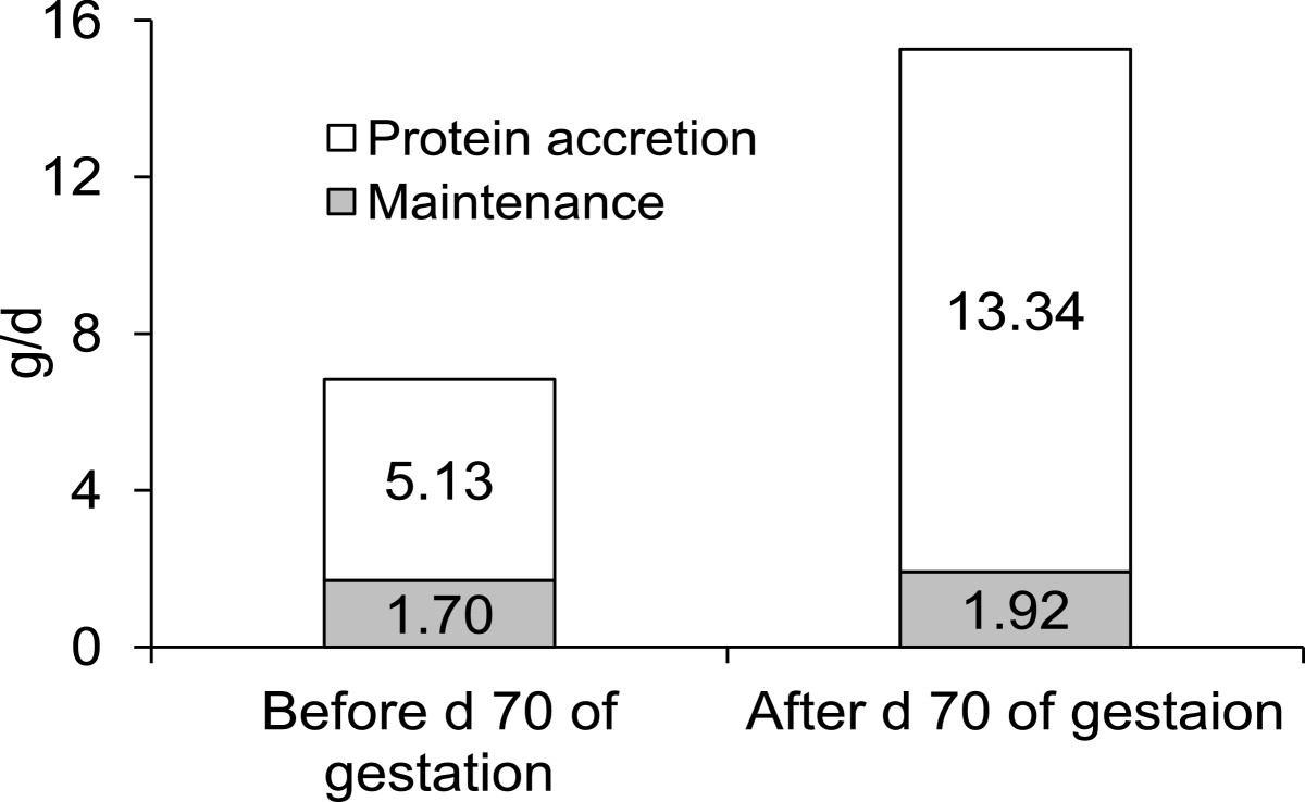http://static-content.springer.com/image/art%3A10.1186%2F2049-1891-4-26/MediaObjects/40104_2013_Article_68_Fig3_HTML.jpg