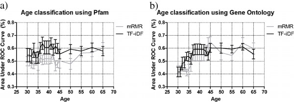 http://static-content.springer.com/image/art%3A10.1186%2F2049-2618-1-2/MediaObjects/40168_2012_2_Fig3_HTML.jpg