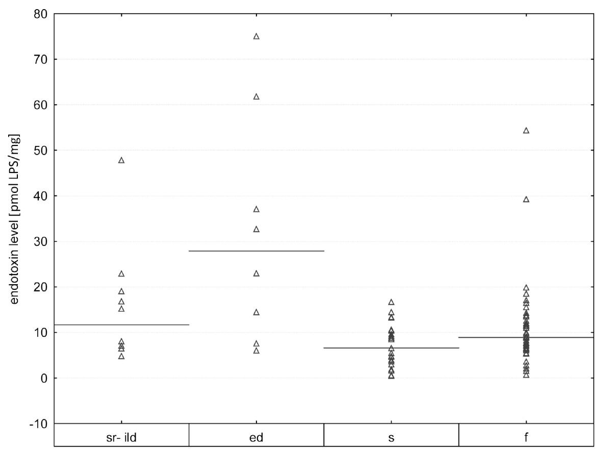 http://static-content.springer.com/image/art%3A10.1186%2F2049-6958-7-54/MediaObjects/40248_2012_Article_57_Fig1_HTML.jpg